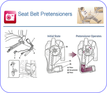 What Is A Seat Belt Pretensioner >> Srs Car Airbags For Sale Used Car Airbag Replacement Parts